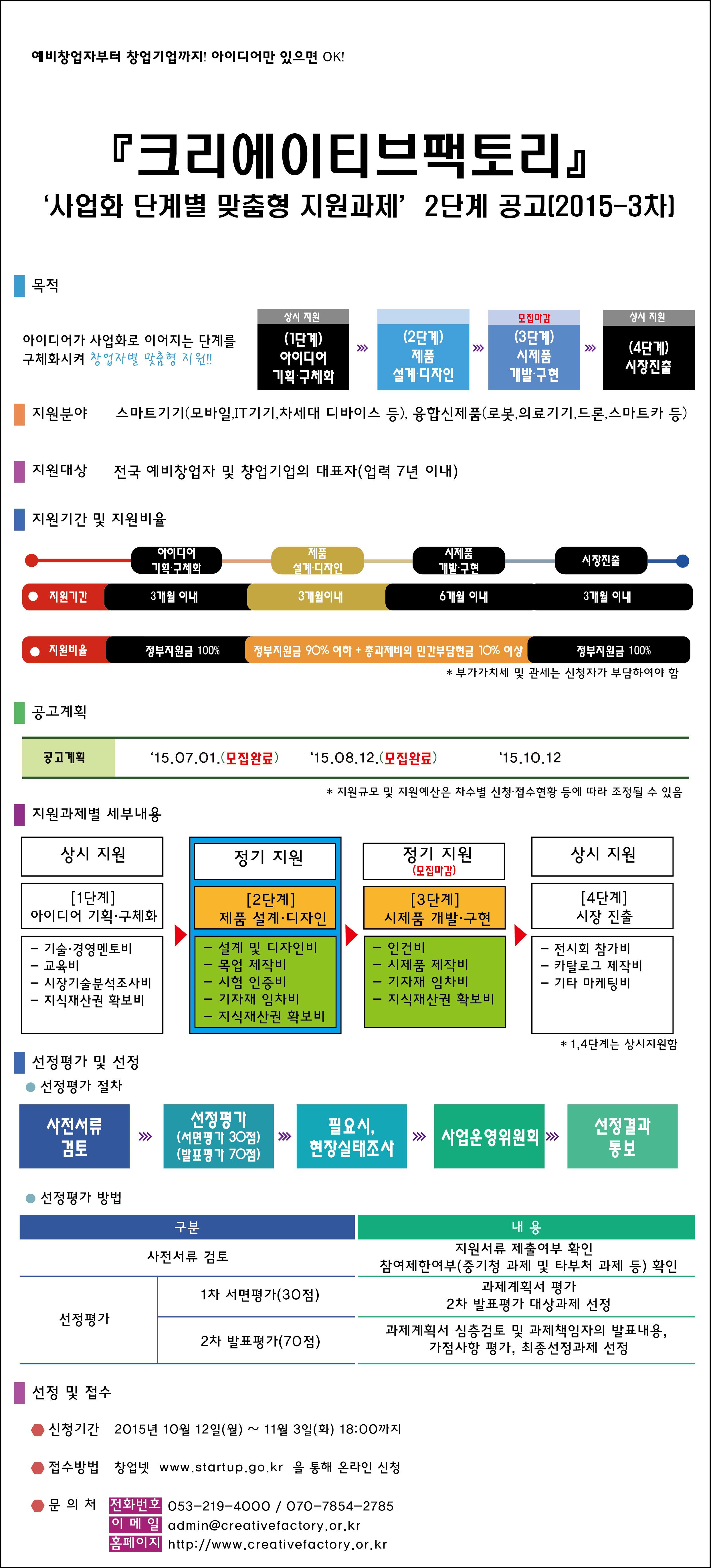 2단계(3차)_수정.jpg