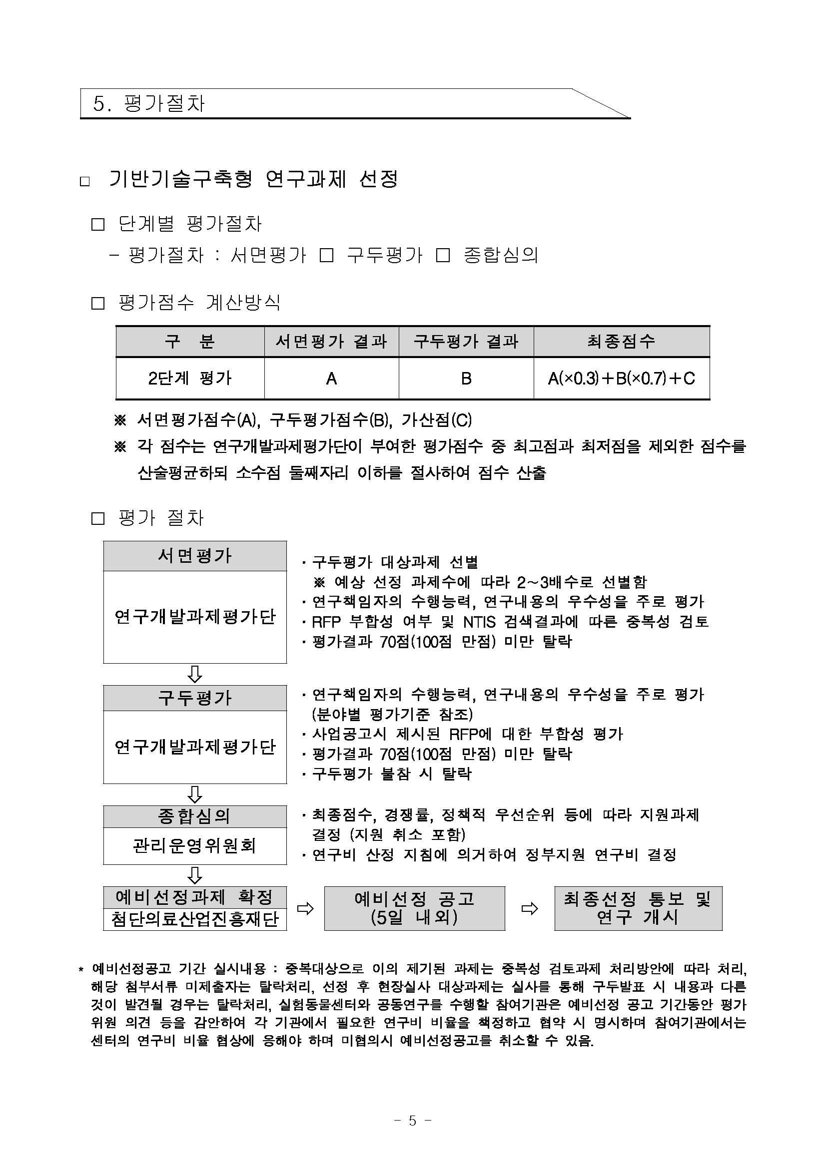 (붙임 1)_2015년도 첨단의료복합단지 연구개발지원사업 공고문_페이지_05.jpg
